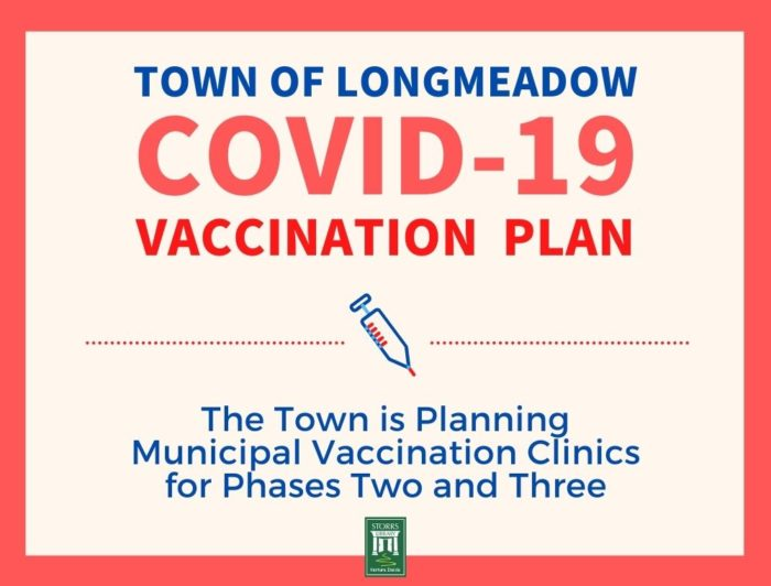 Town of Longmeadow COVID-19 Vaccination Plan
